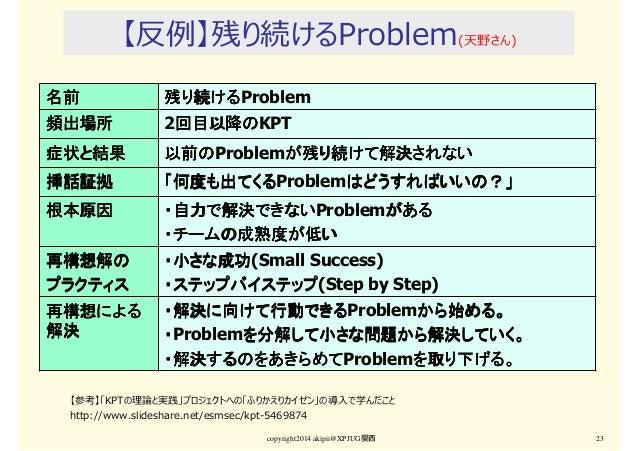 【反例】残り続けるProblem(天野さん) 【参考】「KPTの理論と実践」プロジェクトへの「ふりかえりカイゼン」の導入で学んだこと http://www.slideshare.net/esmsec/kpt-5469874 copyright2...