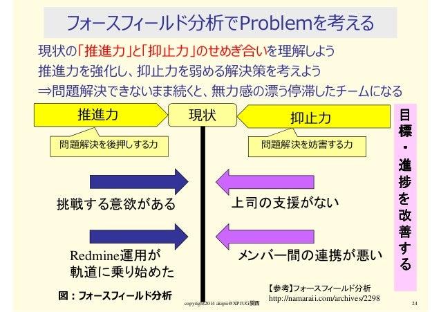 フォースフィールド分析でProblemを考える 現状の「推進⼒」と「抑⽌⼒」のせめぎ合いを理解しよう 推進⼒を強化し、抑⽌⼒を弱める解決策を考えよう ⇒問題解決できないまま続くと、無⼒感の漂う停滞したチームになる copyright2014 a...