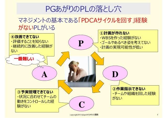 PGあがりのPLの落とし⽳ マネジメントの基本である「PDCAサイクルを回す」経験 がないPLがいる copyright2014 akipii@XPJUG関西 5 P D C A ①計画が作れない ・WBSを作った経験がない ・ゴールやあるべき...