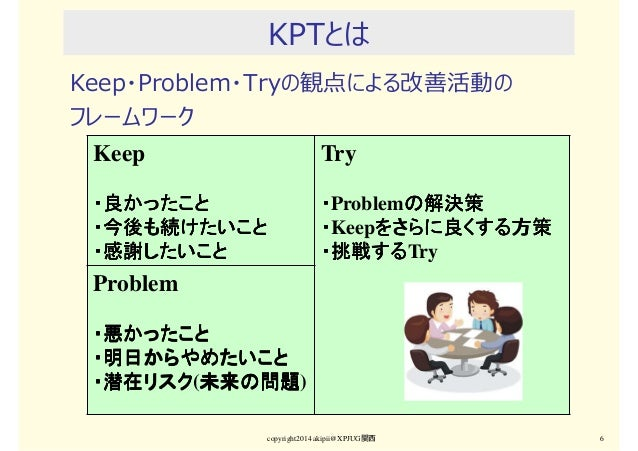 KPTとは Keep・Problem・Tryの観点による改善活動の フレームワーク copyright2014 akipii@XPJUG関西 6 Keep ・良かったこと・良かったこと・良かったこと・良かったこと ・今後も続けたいこと・今後も続...