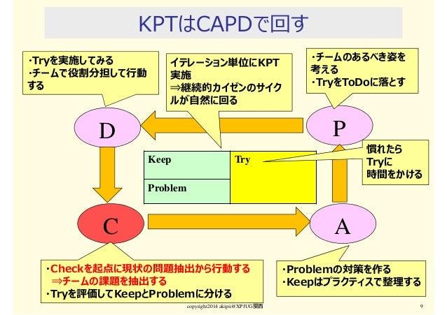 KPTはCAPDで回す copyright2014 akipii@XPJUG関西 9 Keep Try Problem PD C A ・Checkを起点に現状の問題抽出から⾏動する ⇒チームの課題を抽出する ・Tryを評価してKeepとProb...