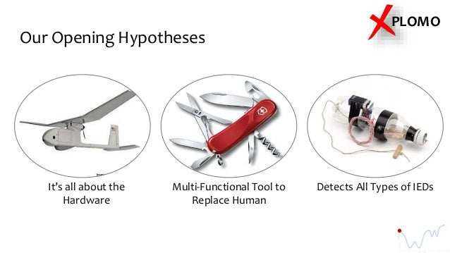 Our Opening Hypotheses It's all about the Hardware Multi-Functional Tool to Replace Human Detects All Types of IEDs PLOMO