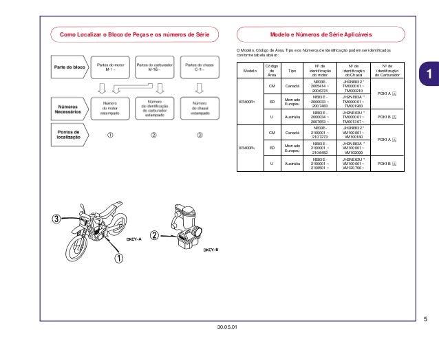 Manual Moto Xr400 r