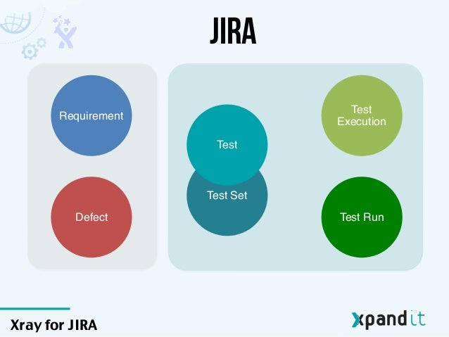 Test Management Automation With JIRA