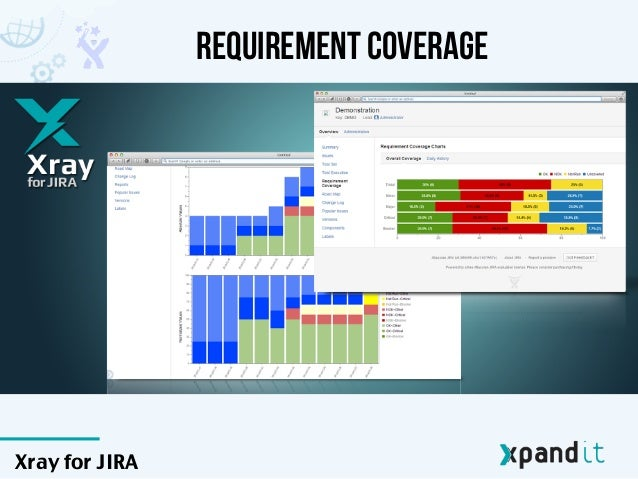 Xray For JIRA Requirement Coverage