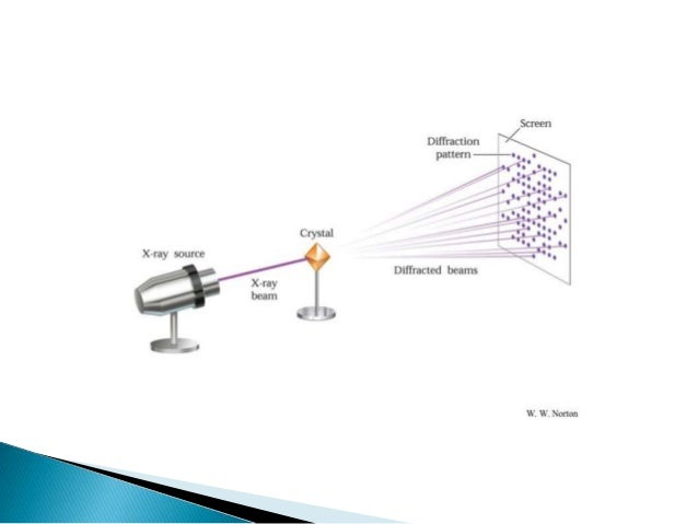 x ray diffraction Rigaku miniflex is a benchtop x-ray diffractometer for chemical composition and physical properties of materials and thin films.