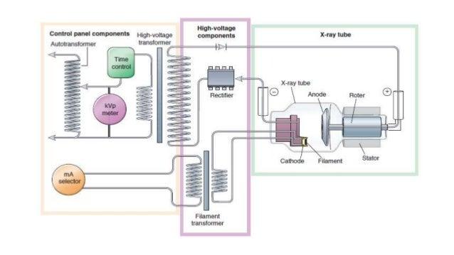 x ray generator, circuits X-ray Room Circuit Diagram