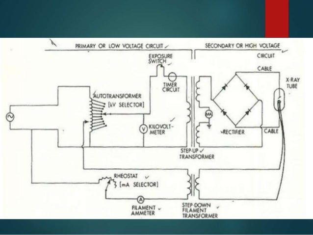 x ray generators x ray tube diagram labeled lecture 10 x ray circuits
