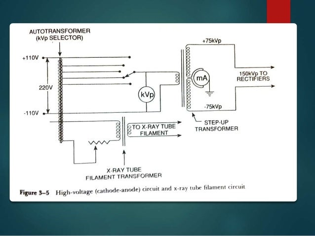 x ray generators x ray tube diagram labeled x ray circuit and tube heat management