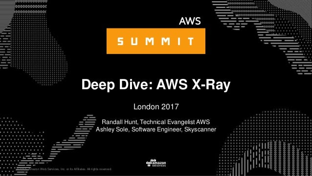 © 2015, Amazon Web Services, Inc. or its Affiliates. All rights reserved. Randall Hunt, Technical Evangelist AWS Ashley So...