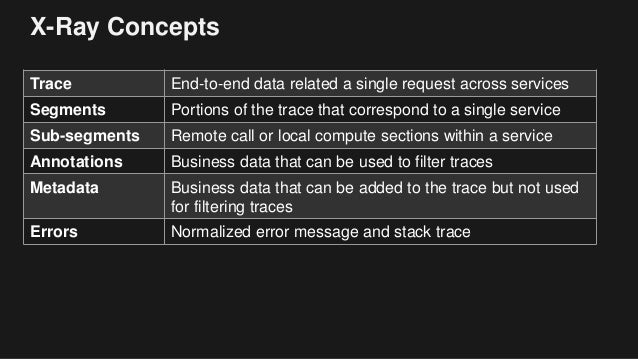 X-Ray Concepts Trace End-to-end data related a single request across services Segments Portions of the trace that correspo...