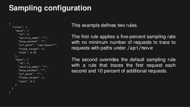 "Sampling configuration { ""rules"": { ""move"": { ""id"": 1, ""service_name"": ""*"", ""http_method"": ""*"", ""url_path"": ""/api/move/*"",..."