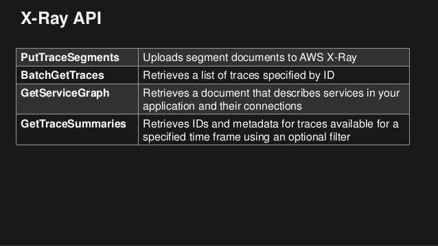 X-Ray API PutTraceSegments Uploads segment documents to AWS X-Ray BatchGetTraces Retrieves a list of traces specified by I...