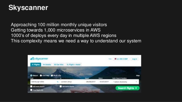 Skyscanner Approaching 100 million monthly unique visitors Getting towards 1,000 microservices in AWS 1000's of deploys ev...