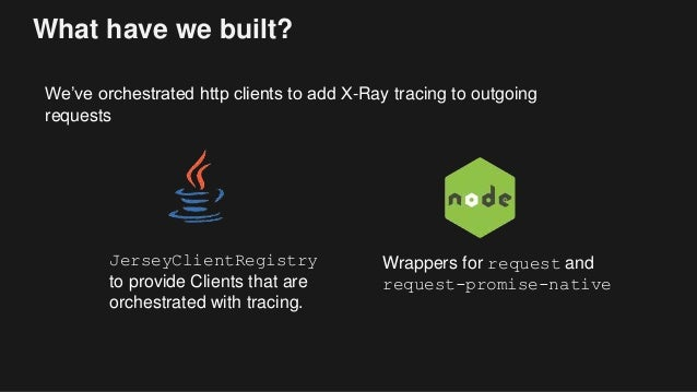 What have we built? We've orchestrated http clients to add X-Ray tracing to outgoing requests JerseyClientRegistry to prov...