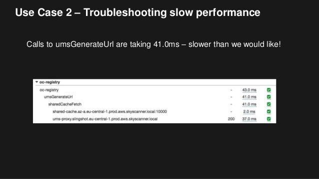 Use Case 2 – Troubleshooting slow performance Calls to umsGenerateUrl are taking 41.0ms – slower than we would like!