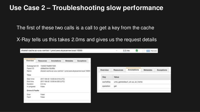 Use Case 2 – Troubleshooting slow performance The first of these two calls is a call to get a key from the cache X-Ray tel...
