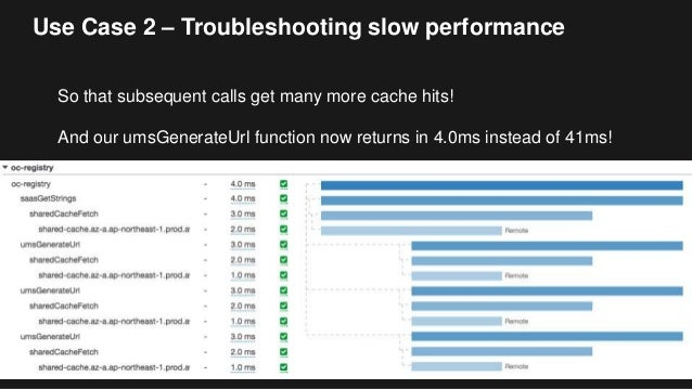 Use Case 2 – Troubleshooting slow performance So that subsequent calls get many more cache hits! And our umsGenerateUrl fu...