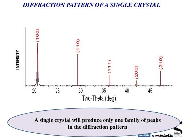 Single crystal x ray diffraction roho4senses single ccuart Choice Image