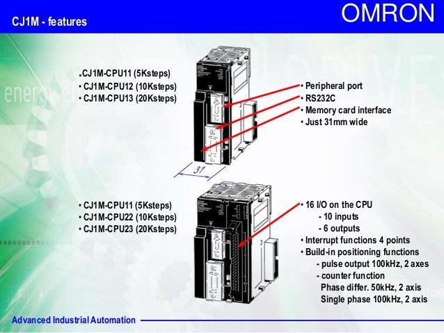 Cj1m cpu12 User manual