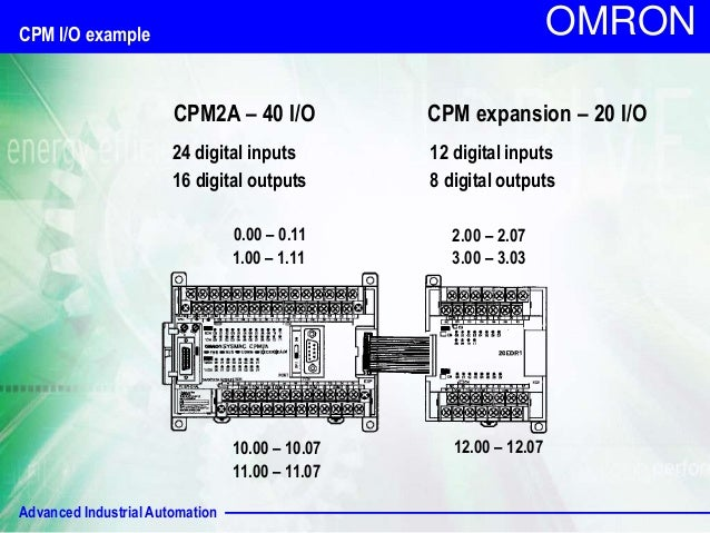 omron plc training 9 638?cb=1416469901 omron plc training omron plc programming cable wiring diagram at bakdesigns.co