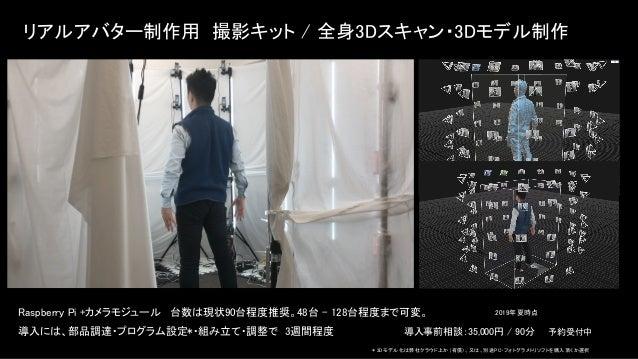 Full body 3D Scan System Kit with Raspberry Pi zero w - xRTech_Tokyo_20190818 日本語版 Slide 2