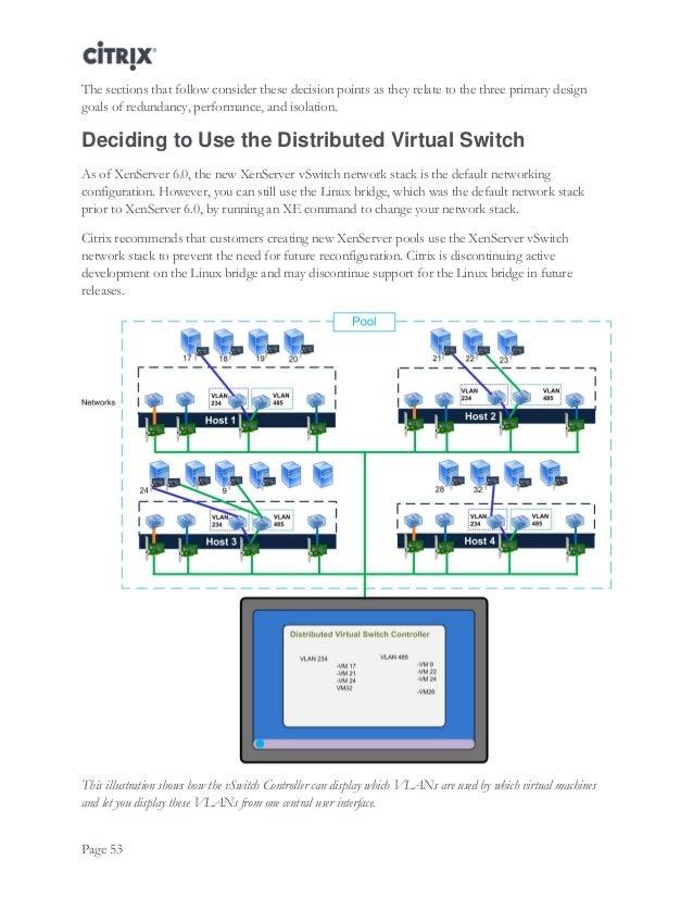 citrix xenserver design designing xenserver network
