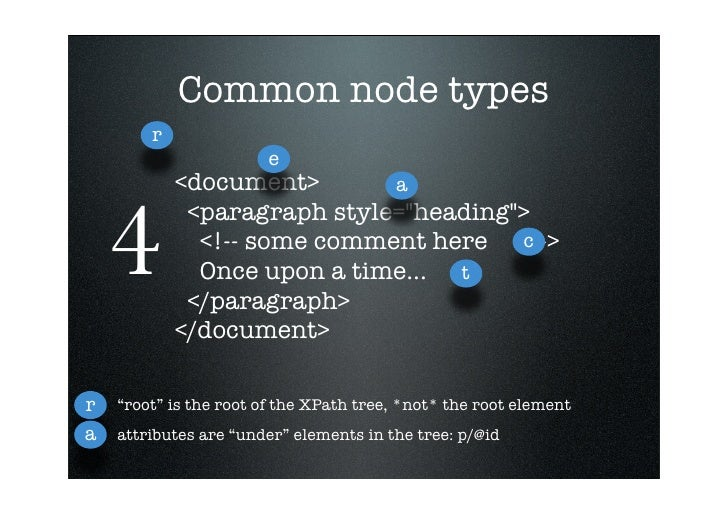 Common node types         r                        e             <document>       a       4              <paragraph style=...