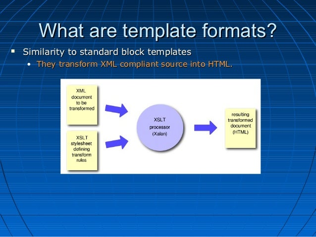 Xslt formats in website templates in cascade server cms by jay mercer what are template formats pronofoot35fo Image collections