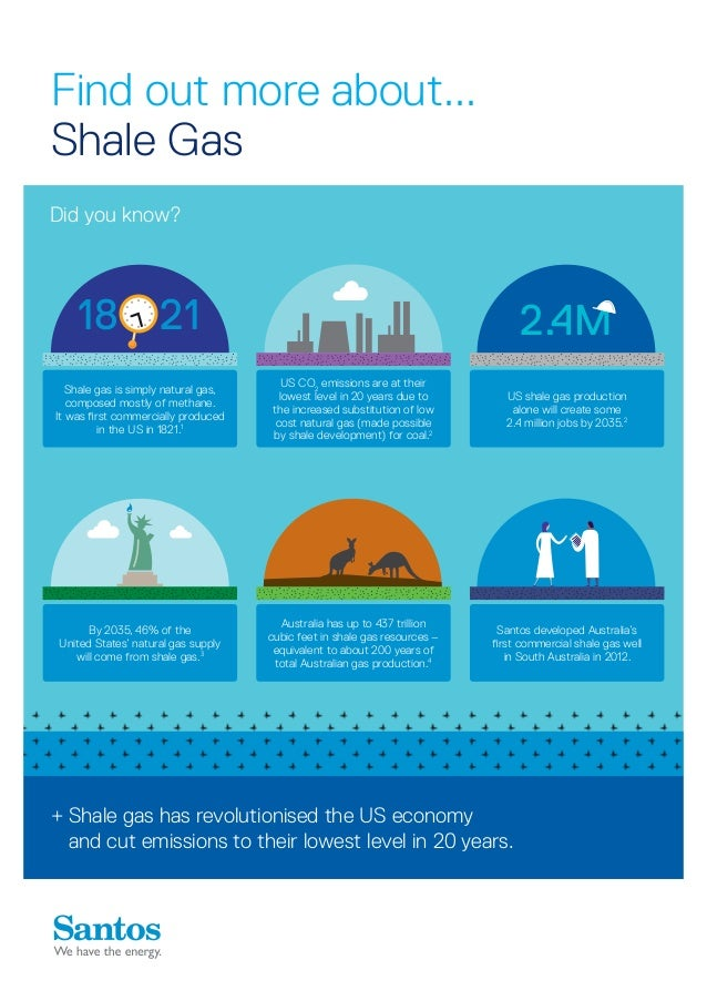 Find out more about... Shale Gas + Shale gas has revolutionised the US economy and cut emissions to their lowest level in ...