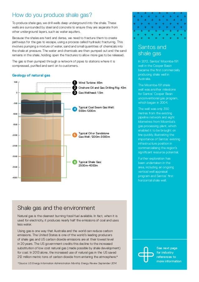 Fact Sheet Shale Gas Slide 3