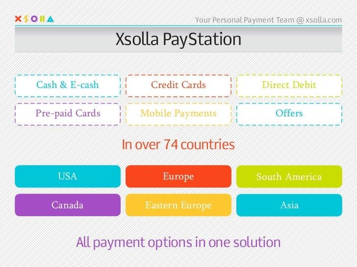 Xsolla Team