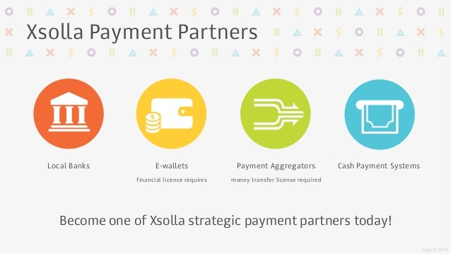 Xsolla for Payment Providers
