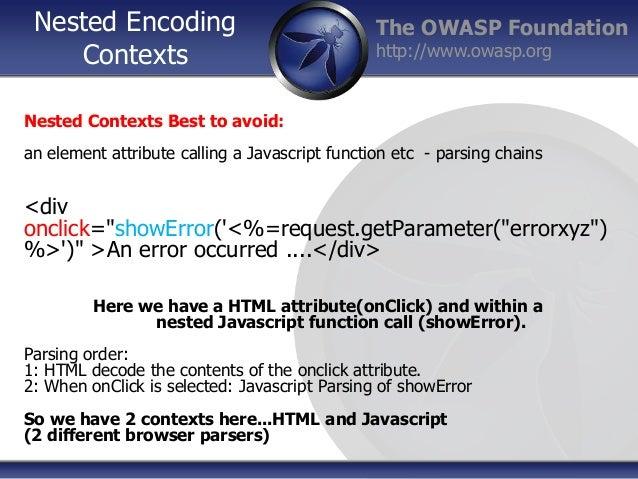 Cross Site Scripting (XSS) Defense with Java