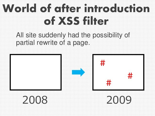 World of after introduction of XSS filter All site suddenly had the possibility of partial rewrite of a page. # # # 2008 2...