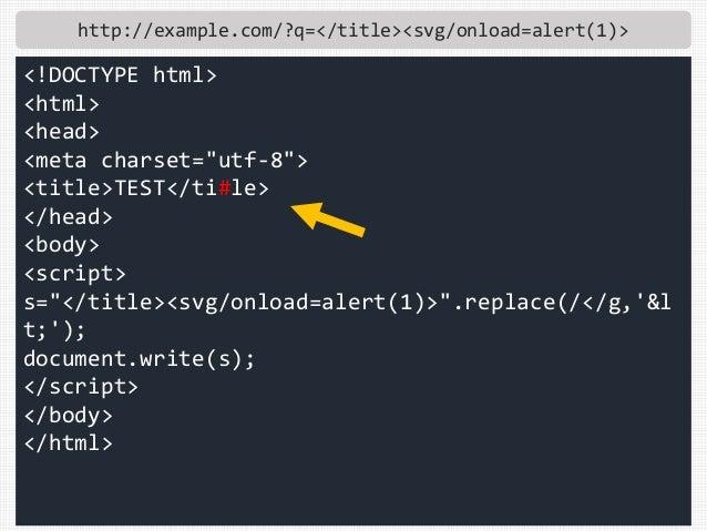 "http://example.com/?q=</title><svg/onload=alert(1)> <!DOCTYPE html> <html> <head> <meta charset=""utf-8""> <title>TEST</ti#l..."