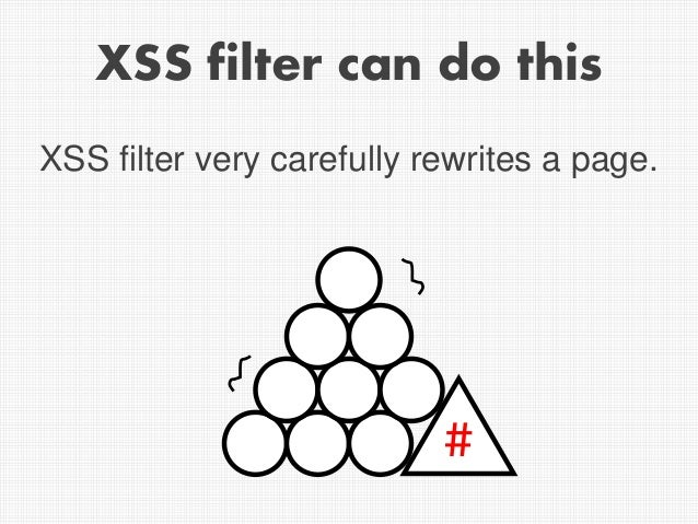 XSS filter can do this XSS filter very carefully rewrites a page. #
