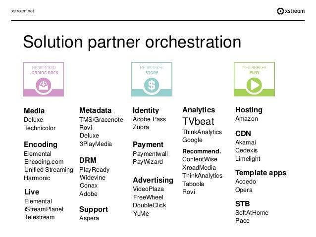 xstream.net Solution partner orchestration Encoding Elemental Encoding.com Unified Streaming Harmonic Media Deluxe Technic...