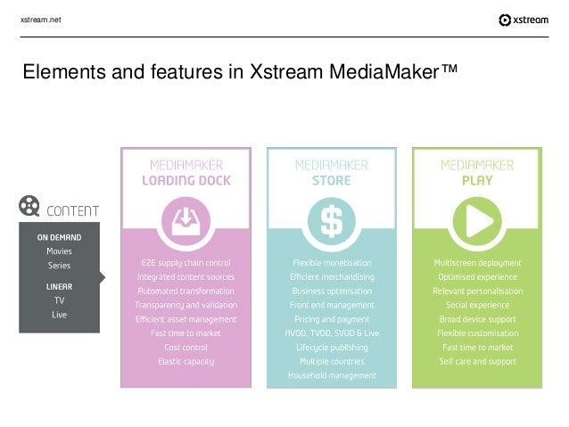 xstream.net Elements and features in Xstream MediaMaker™