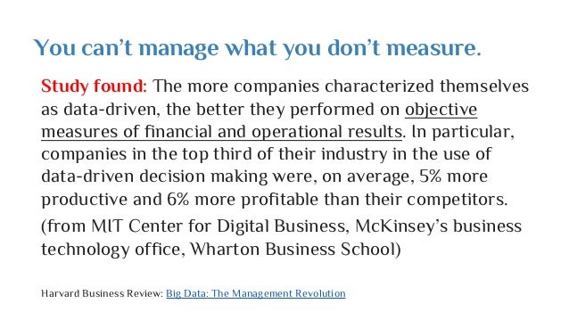 """New Roles of Executives and HR They should be asking """"What do the data say?"""" They'll be valued not for their HiPPO-style a..."""