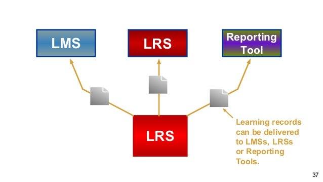 Data-Driven Learning Design PDCA 持续改善迴圈,敏捷地因应变化