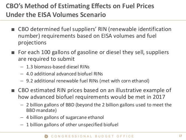 17C O N G R E S S I O N A L B U D G E T O F F I C E CBO's Method of Estimating Effects on Fuel Prices Under the EISA Volum...