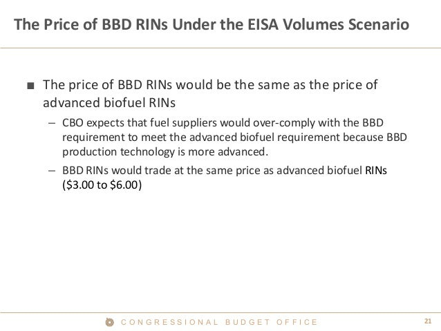 21C O N G R E S S I O N A L B U D G E T O F F I C E The Price of BBD RINs Under the EISA Volumes Scenario ■ The price of B...