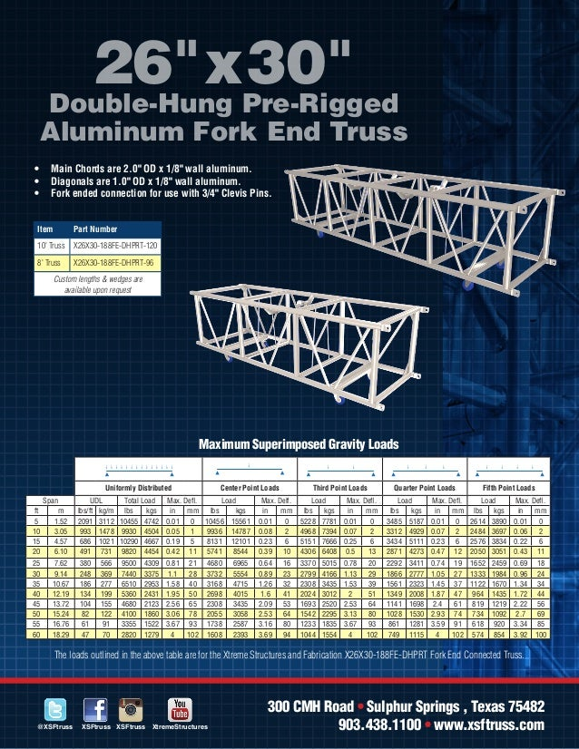 XFS - Xtreme Structure and Fabrication - Symtems Truss/ Box