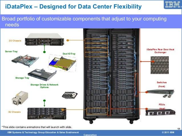 Xtw01t4v011311 I Dataplex