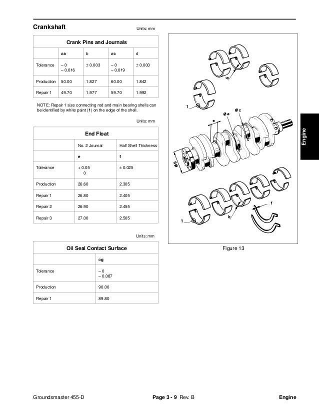 International 444 Parts Breakdown