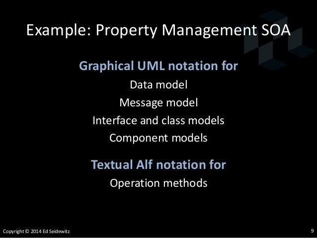 UML as a Programming Language