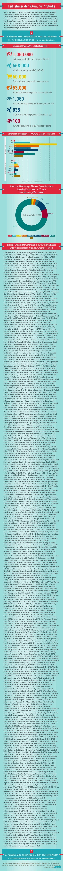 Teilnehmer der #Xununu14 Studie  Was im Frühjahr 2013 mit einer Österreichischen Studie der damals zahlenden XING  Unterne...