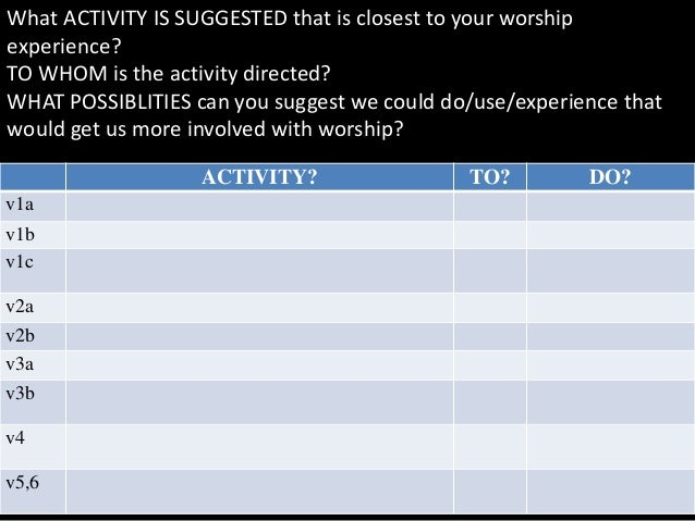 What ACTIVITY IS SUGGESTED that is closest to your worship experience? TO WHOM is the activity directed? WHAT POSSIBLITIES...