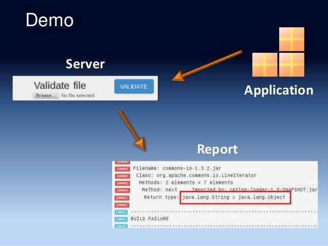 Demo Application Server Report